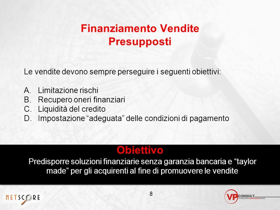 Finanziamento Vendite La strategia finanziaria Smobilizzo pro-soluto crediti al fine di ridurre la POSIZIONE FINANZIARIA NETTA OBIETTIVI a)Incremento del fatturato utilizzando come strumento di vendita la strategia finanziaria.