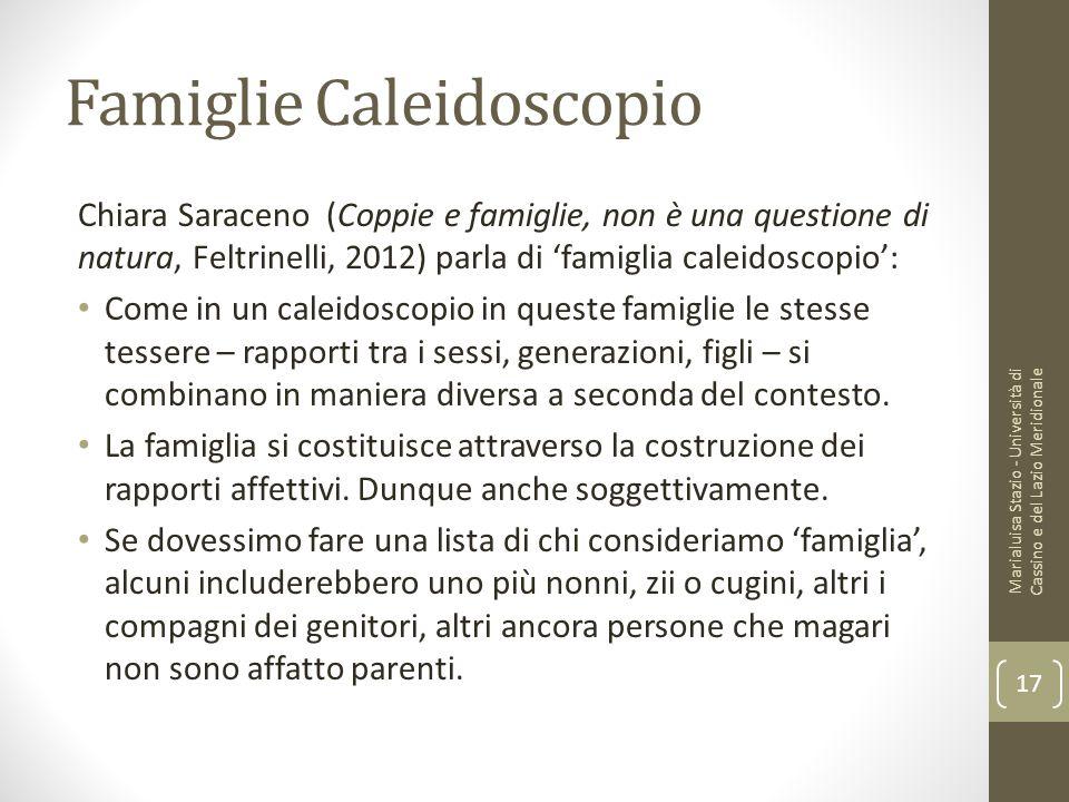 Chiara Saraceno (Coppie e famiglie, non è una questione di natura, Feltrinelli, 2012) parla di 'famiglia caleidoscopio': Come in un caleidoscopio in q