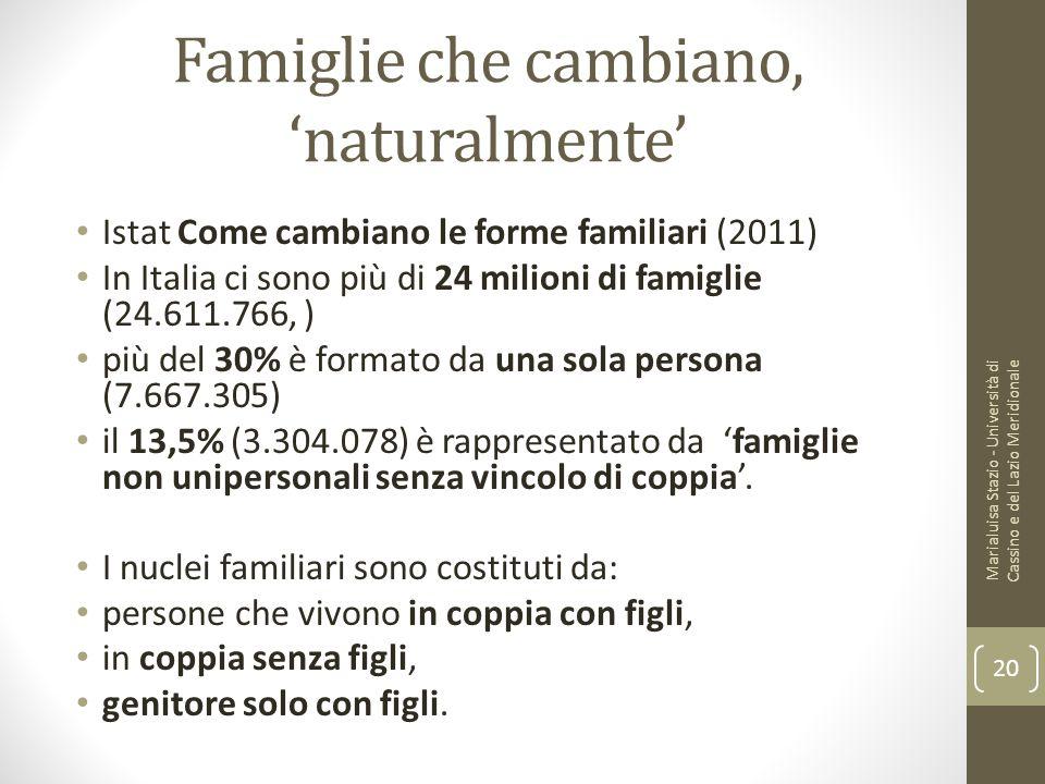 Famiglie che cambiano, 'naturalmente' Istat Come cambiano le forme familiari (2011) In Italia ci sono più di 24 milioni di famiglie (24.611.766, ) più
