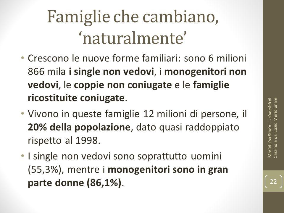 Famiglie che cambiano, 'naturalmente' Crescono le nuove forme familiari: sono 6 milioni 866 mila i single non vedovi, i monogenitori non vedovi, le co