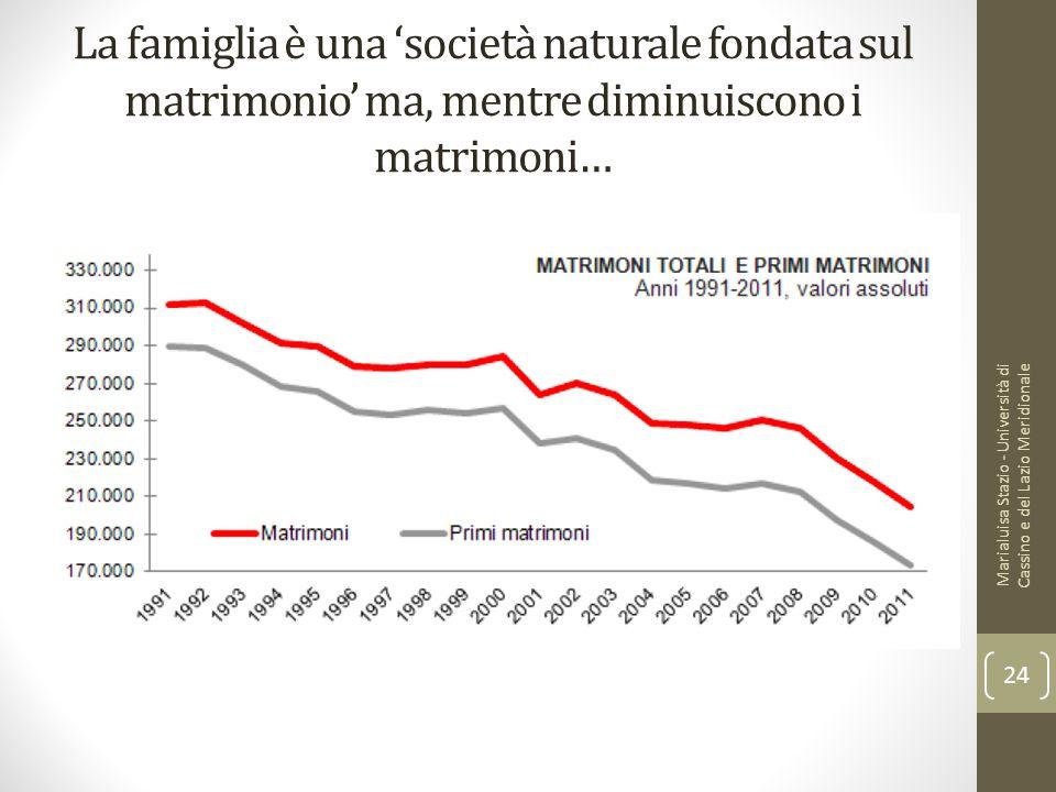 La famiglia è una 'società naturale fondata sul matrimonio' ma, mentre diminuiscono i matrimoni… Marialuisa Stazio - Università di Cassino e del Lazio