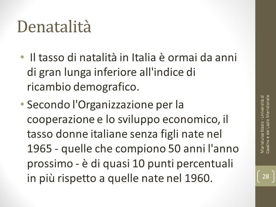 Denatalità Il tasso di natalità in Italia è ormai da anni di gran lunga inferiore all'indice di ricambio demografico. Secondo l'Organizzazione per la
