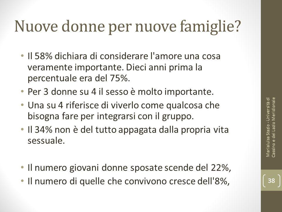 Nuove donne per nuove famiglie? Il 58% dichiara di considerare l'amore una cosa veramente importante. Dieci anni prima la percentuale era del 75%. Per