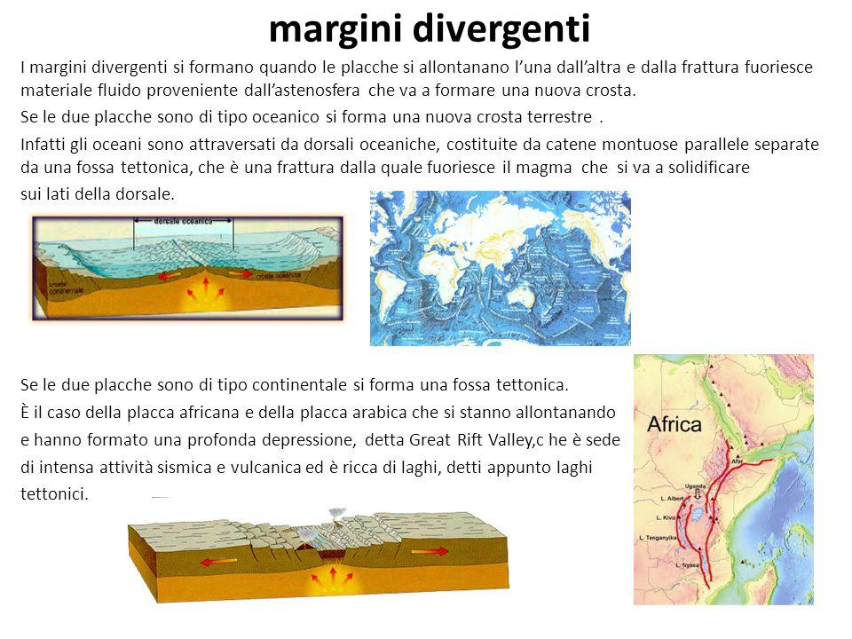 margini divergenti I margini divergenti si formano quando le placche si allontanano l'una dall'altra e dalla frattura fuoriesce materiale fluido prove
