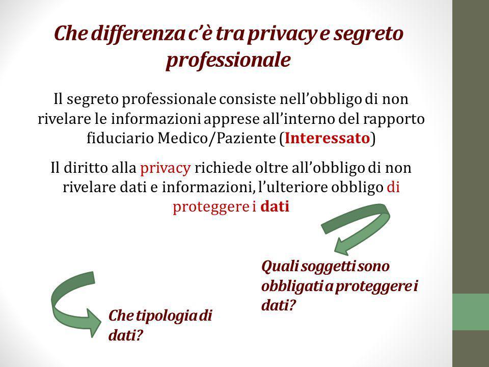 Che differenza c'è tra privacy e segreto professionale Il segreto professionale consiste nell'obbligo di non rivelare le informazioni apprese all'inte