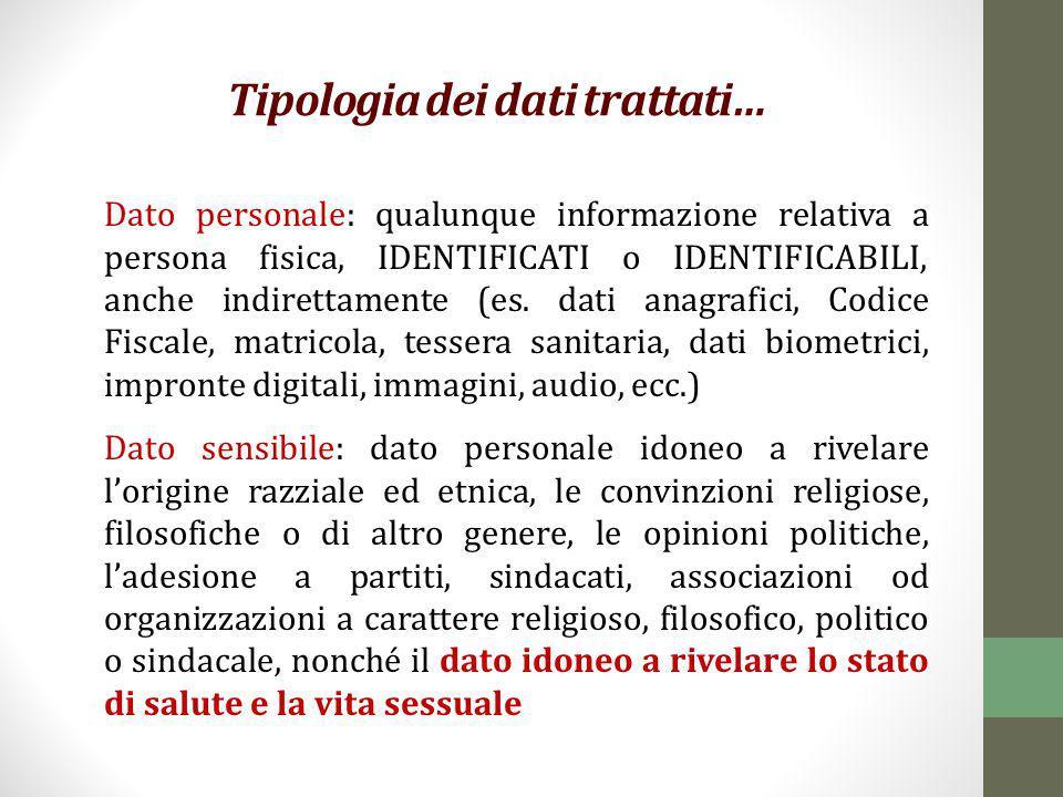 Tipologia dei dati trattati… Dato personale: qualunque informazione relativa a persona fisica, IDENTIFICATI o IDENTIFICABILI, anche indirettamente (es