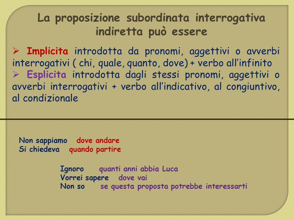 La proposizione subordinata interrogativa indiretta può essere  Implicita introdotta da pronomi, aggettivi o avverbi interrogativi ( chi, quale, quan
