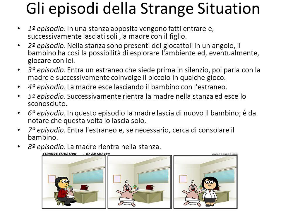 Gli episodi della Strange Situation 1º episodio.