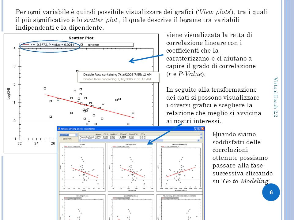 6 Virtual Beach 2.2 Per ogni variabile è quindi possibile visualizzare dei grafici (' View plots '), tra i quali il più significativo è lo scatter plot, il quale descrive il legame tra variabili indipendenti e la dipendente.