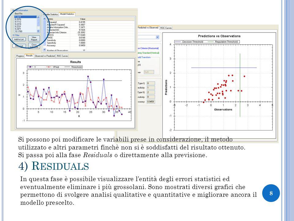 8 Virtual Beach 2.2 Si possono poi modificare le variabili prese in considerazione, il metodo utilizzato e altri parametri finchè non si è soddisfatti del risultato ottenuto.