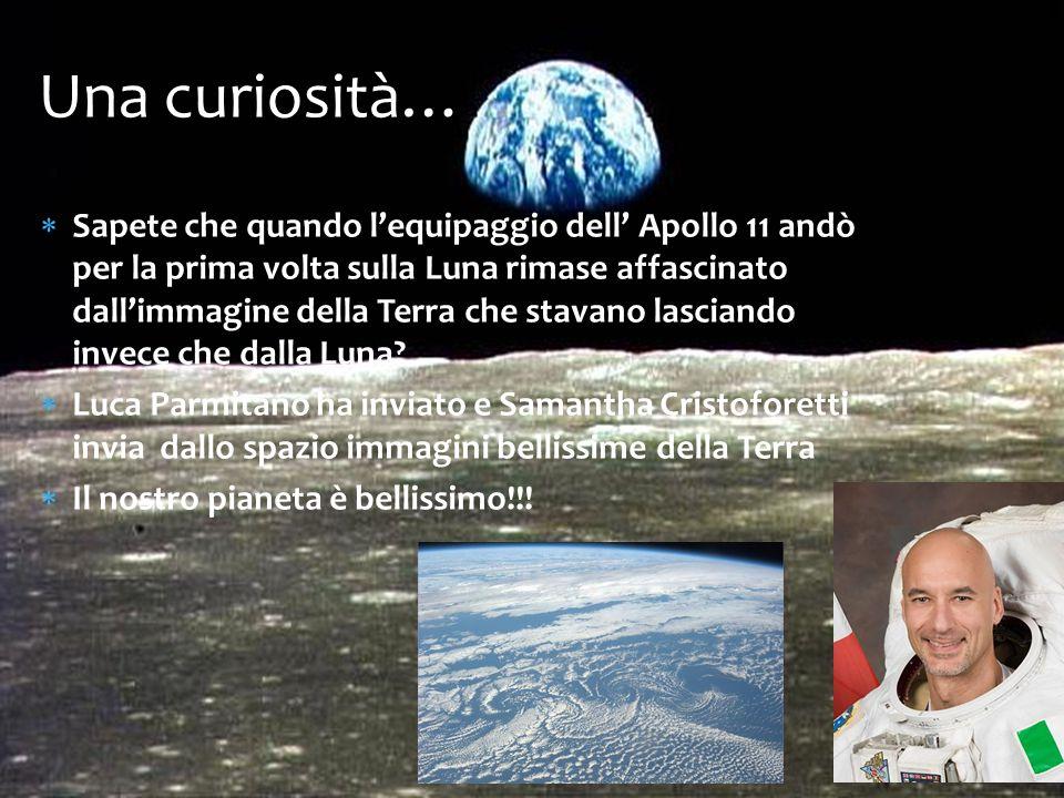  Sapete che quando l'equipaggio dell' Apollo 11 andò per la prima volta sulla Luna rimase affascinato dall'immagine della Terra che stavano lasciando invece che dalla Luna.