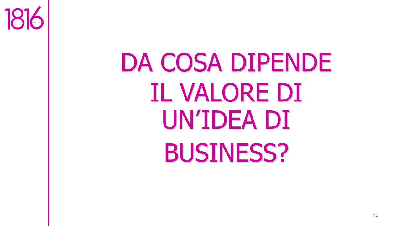 14 DA COSA DIPENDE IL VALORE DI UN'IDEA DI BUSINESS?
