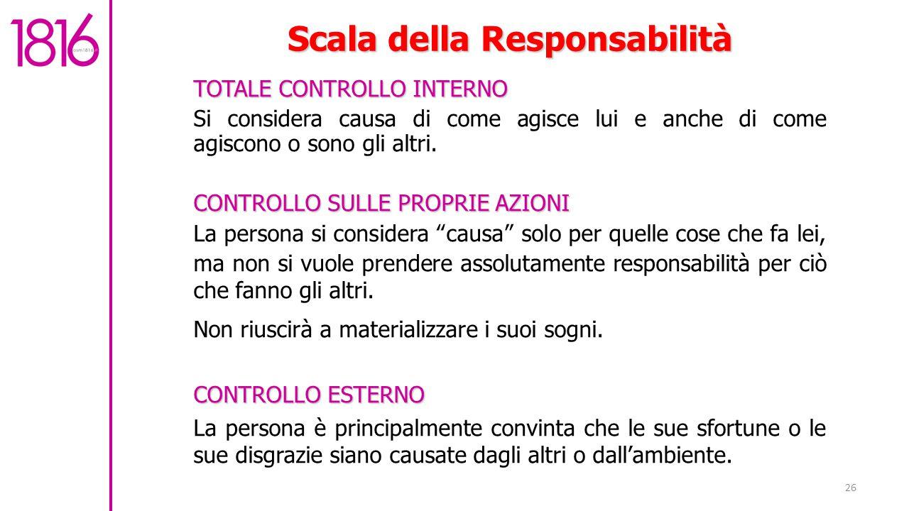 Scala della Responsabilità TOTALE CONTROLLO INTERNO Si considera causa di come agisce lui e anche di come agiscono o sono gli altri.