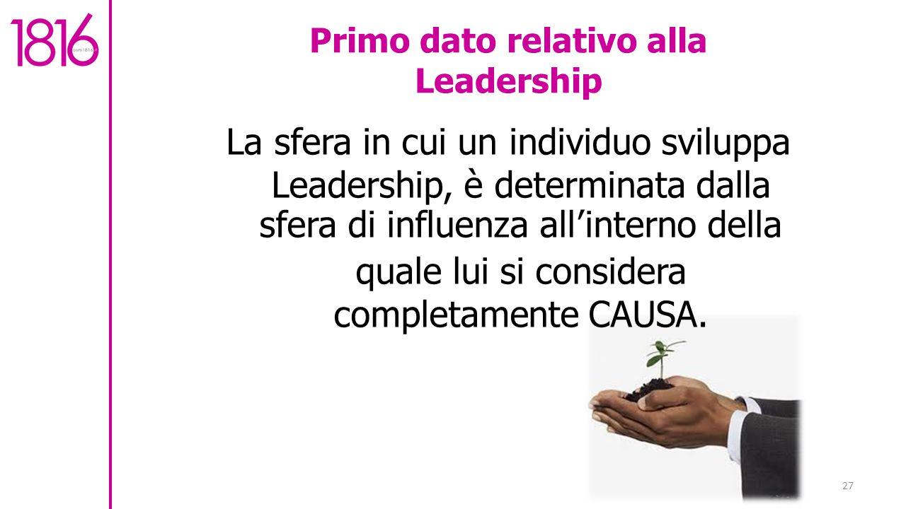 27 Primo dato relativo alla Leadership La sfera in cui un individuo sviluppa Leadership, è determinata dalla sfera di influenza all'interno della quale lui si considera completamente CAUSA.