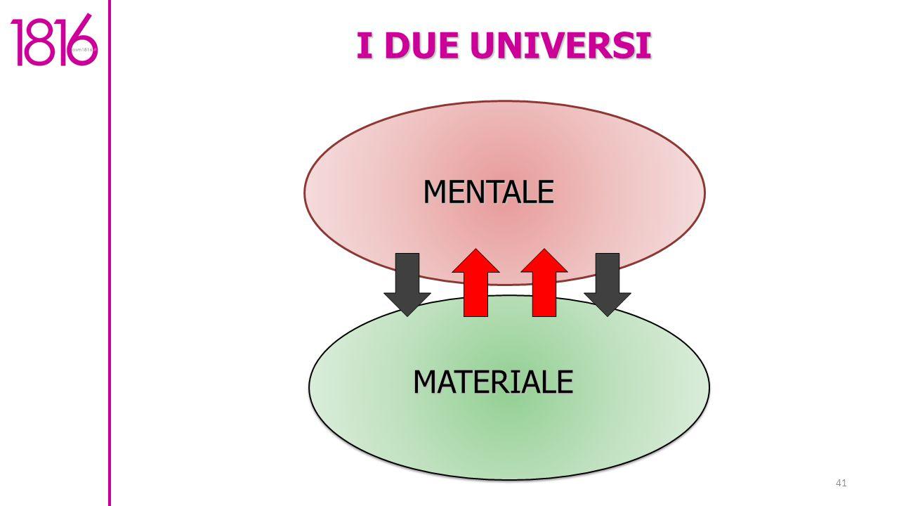 I DUE UNIVERSI 41 MENTALE MENTALE MATERIALE MATERIALE