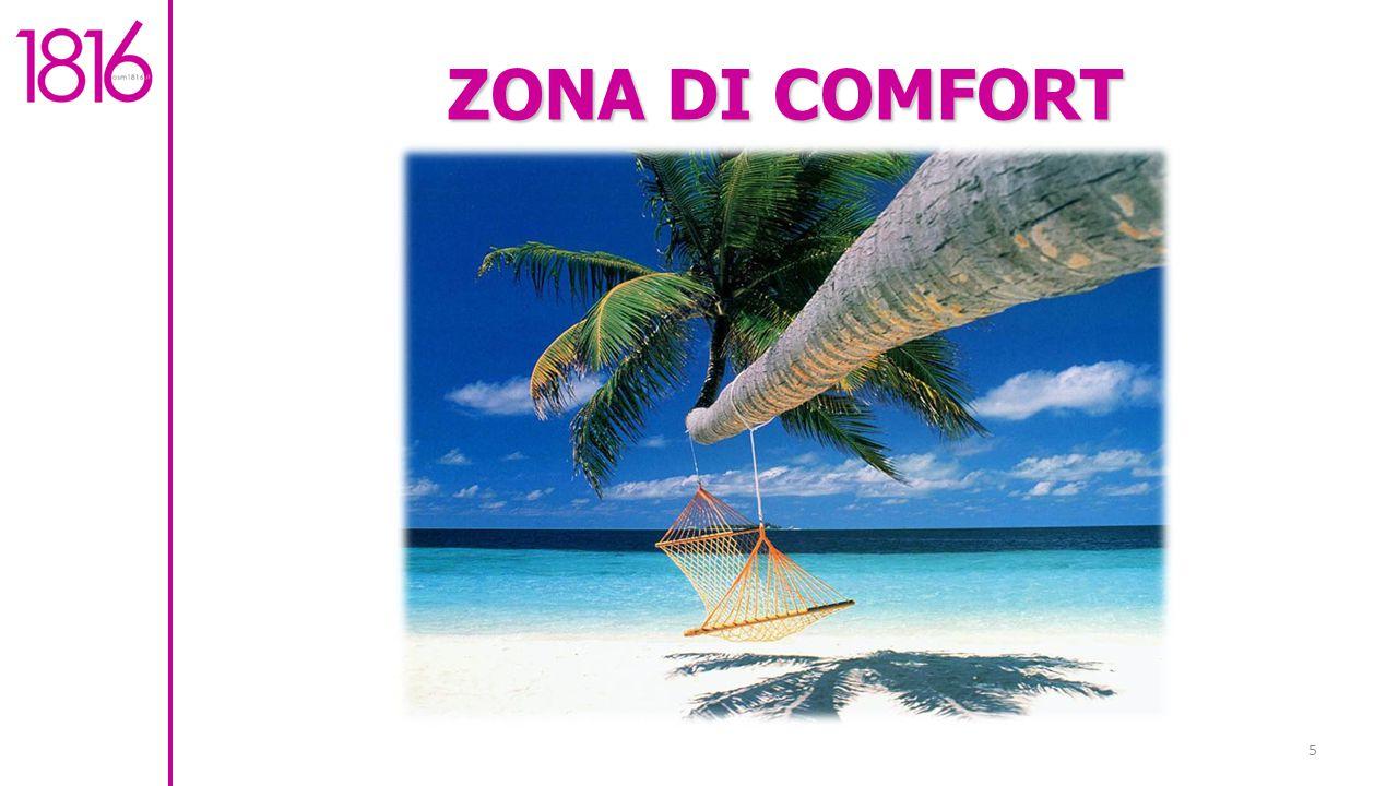 5 ZONA DI COMFORT