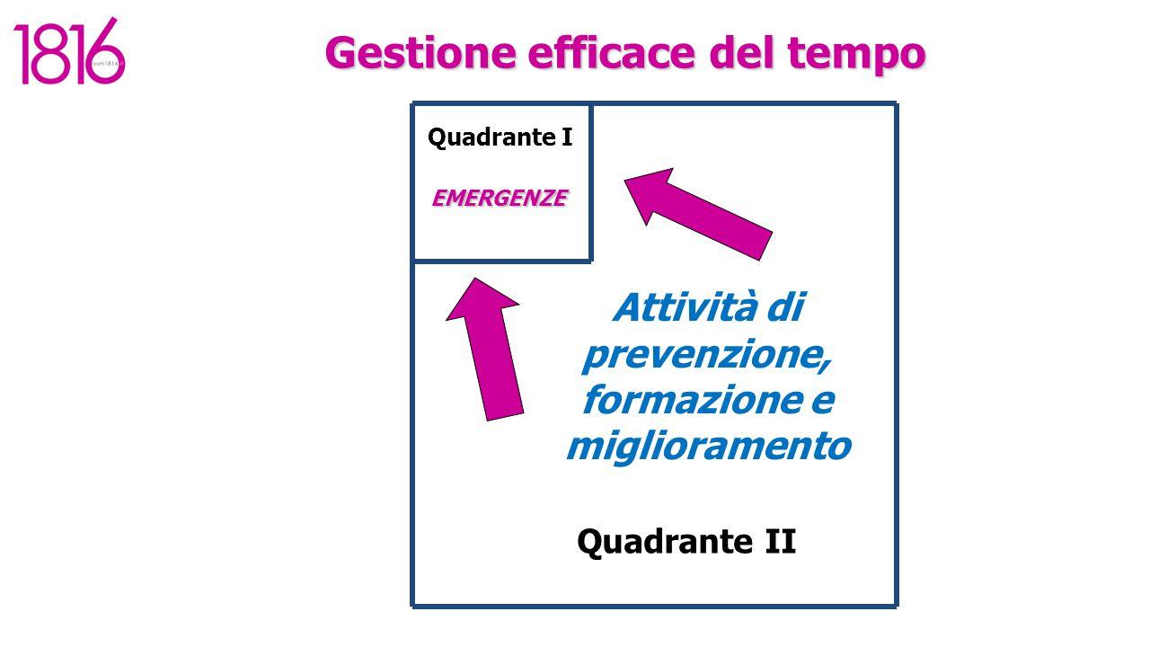 EMERGENZE Quadrante I Quadrante II Gestione efficace del tempo Attività di prevenzione, formazione e miglioramento