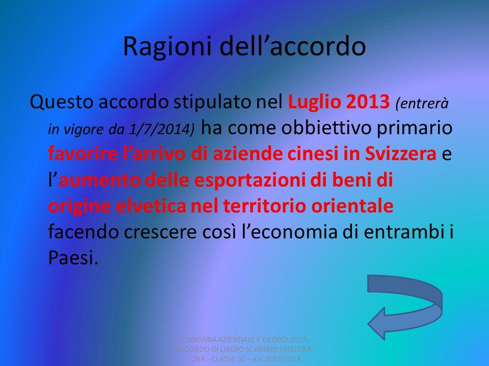 Ragioni dell'accordo Questo accordo stipulato nel Luglio 2013 (entrerà in vigore da 1/7/2014) ha come obbiettivo primario favorire l'arrivo di aziende