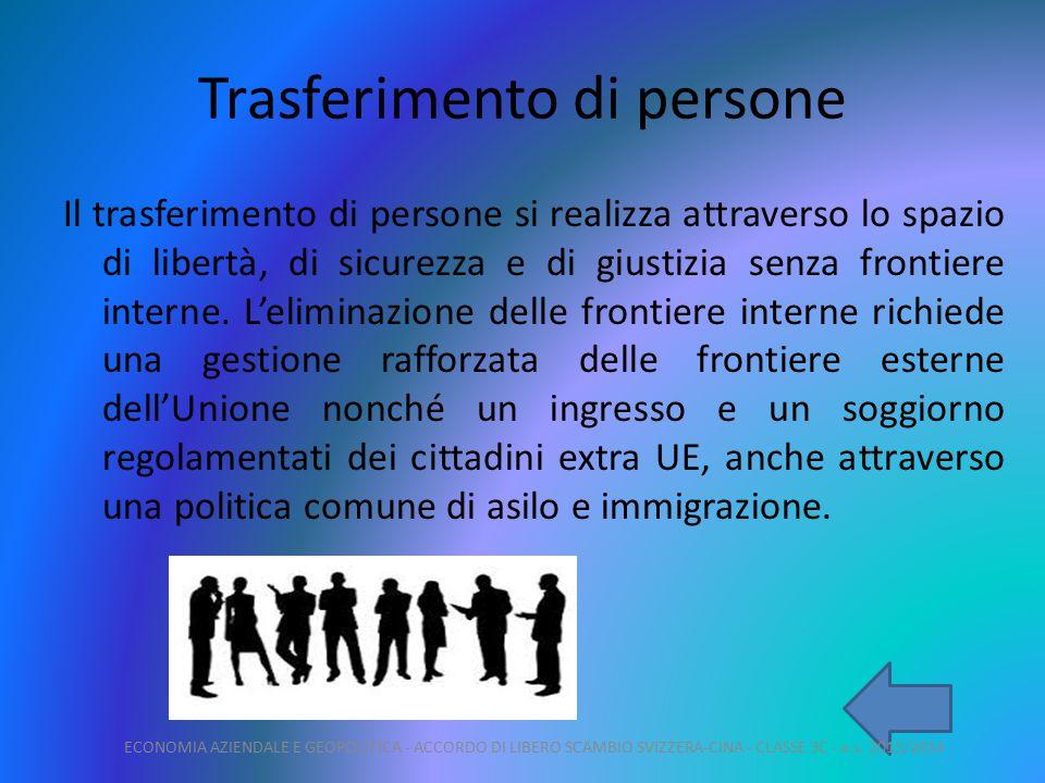 Trasferimento di persone Il trasferimento di persone si realizza attraverso lo spazio di libertà, di sicurezza e di giustizia senza frontiere interne.