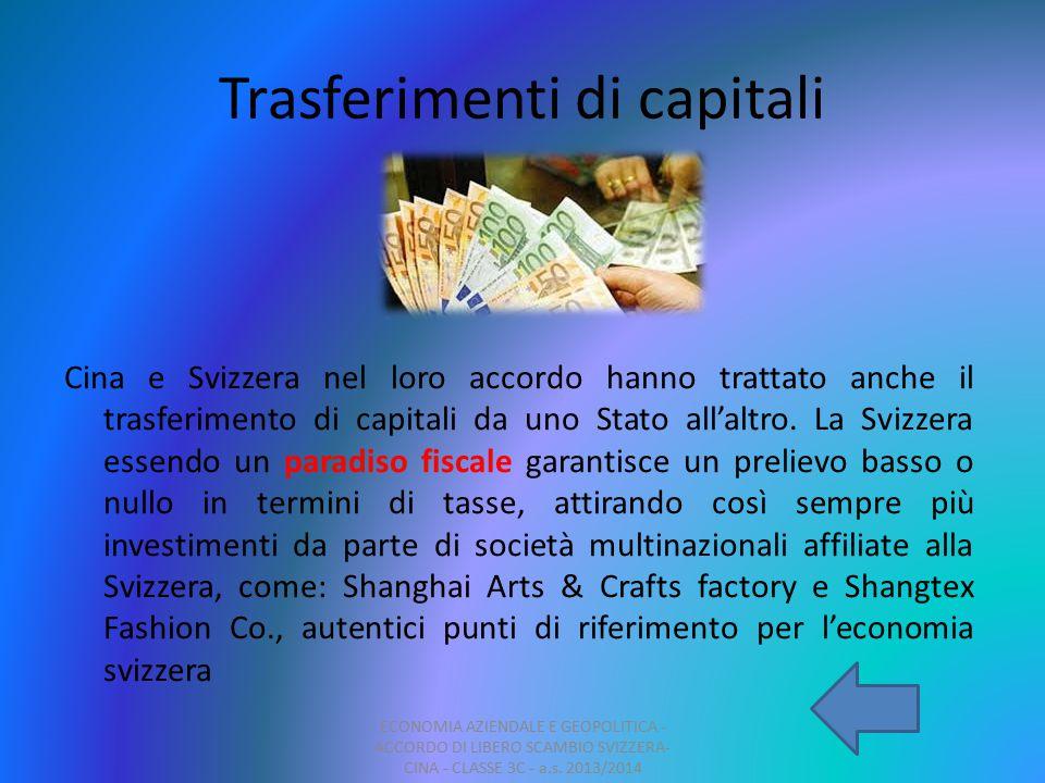 Trasferimenti di capitali Cina e Svizzera nel loro accordo hanno trattato anche il trasferimento di capitali da uno Stato all'altro. La Svizzera essen