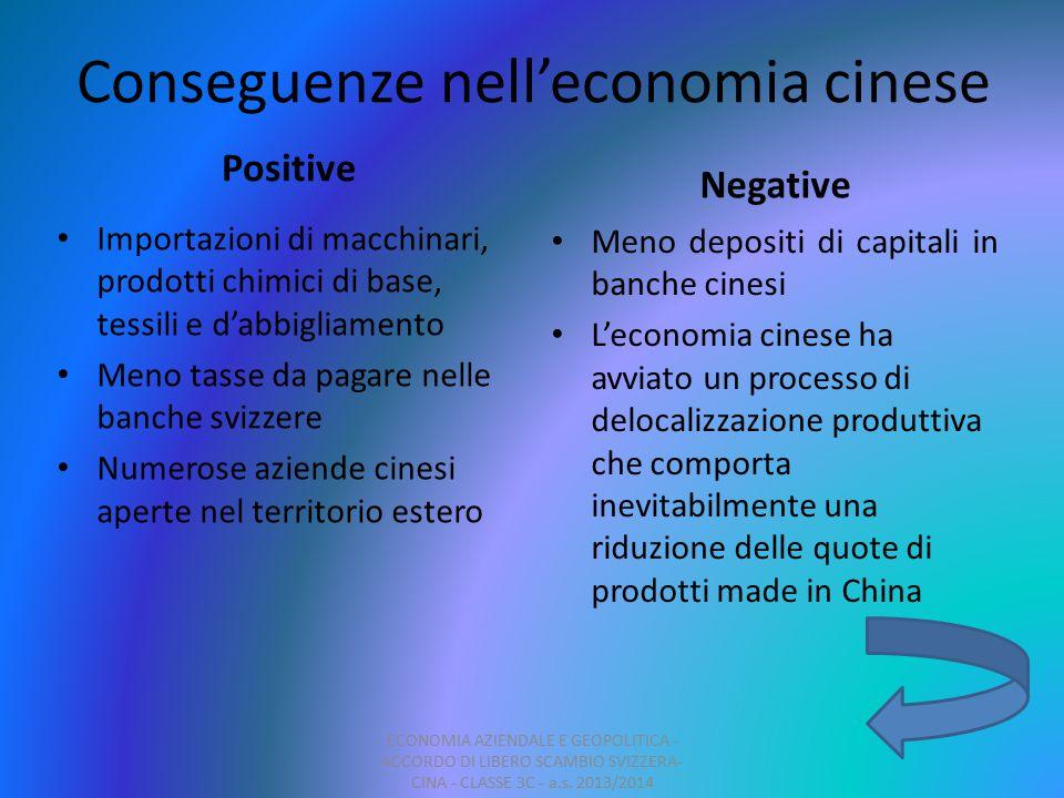 Conseguenze nell'economia cinese Positive Importazioni di macchinari, prodotti chimici di base, tessili e d'abbigliamento Meno tasse da pagare nelle b
