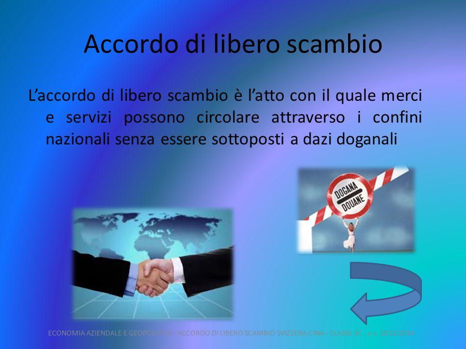 Esempi di accordi effettuati dalla Svizzera ECONOMIA AZIENDALE E GEOPOLITICA - ACCORDO DI LIBERO SCAMBIO SVIZZERA-CINA - CLASSE 3C - a.s.