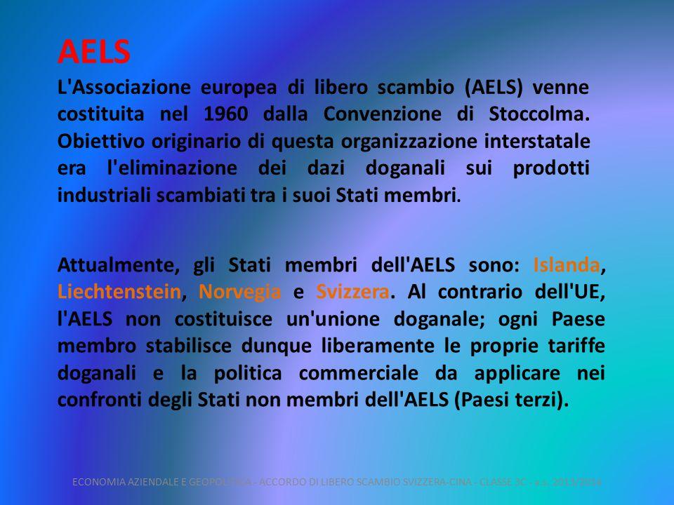 AELS L'Associazione europea di libero scambio (AELS) venne costituita nel 1960 dalla Convenzione di Stoccolma. Obiettivo originario di questa organizz