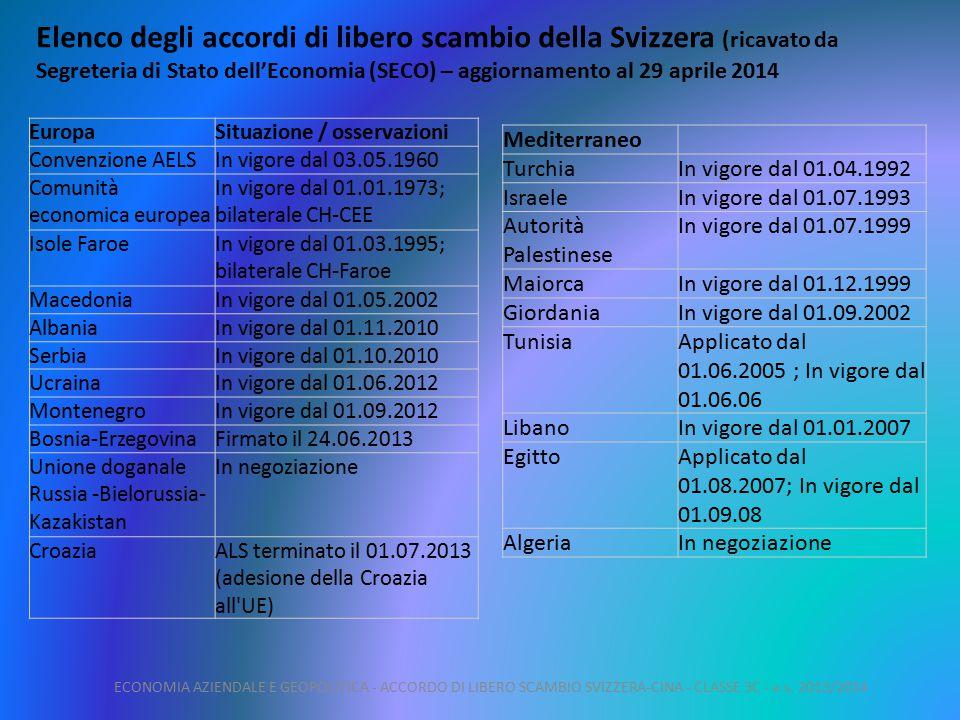 ECONOMIA AZIENDALE E GEOPOLITICA - ACCORDO DI LIBERO SCAMBIO SVIZZERA- CINA - CLASSE 3C - a.s.