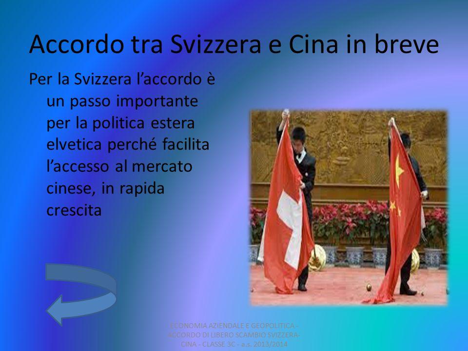 Accordo tra Svizzera e Cina in breve Per la Svizzera l'accordo è un passo importante per la politica estera elvetica perché facilita l'accesso al mercato cinese, in rapida crescita ECONOMIA AZIENDALE E GEOPOLITICA - ACCORDO DI LIBERO SCAMBIO SVIZZERA- CINA - CLASSE 3C - a.s.