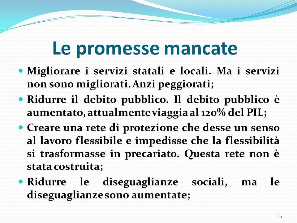 Le promesse mancate Migliorare i servizi statali e locali.