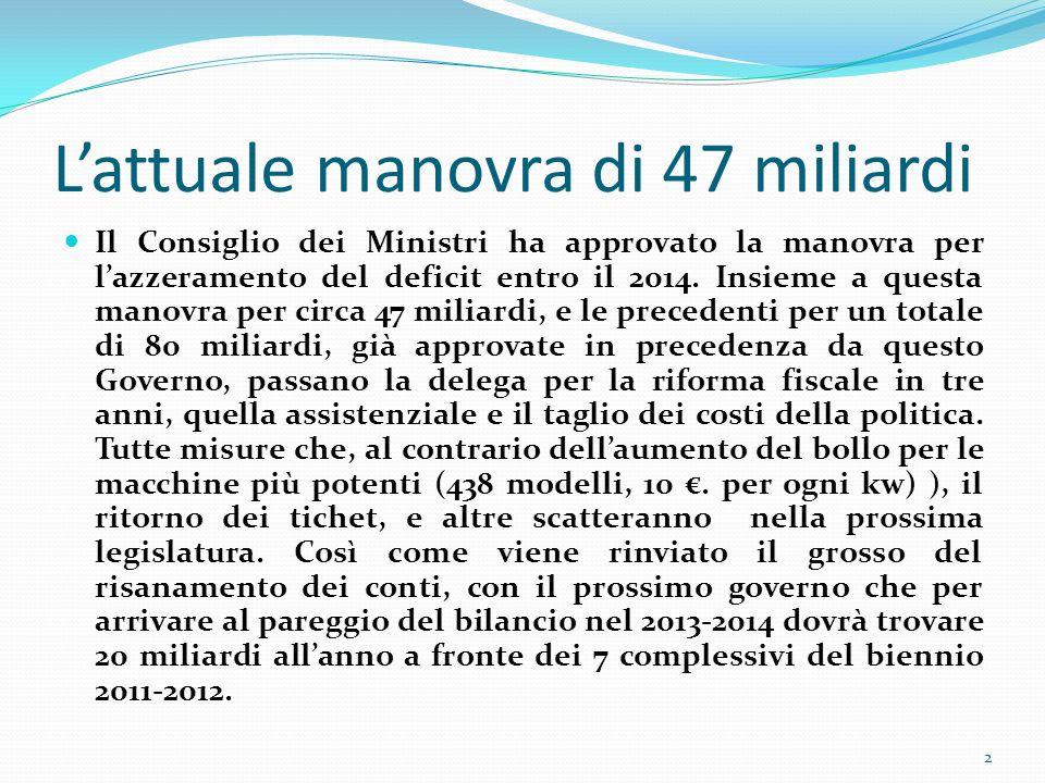 L'attuale manovra di 47 miliardi Il Consiglio dei Ministri ha approvato la manovra per l'azzeramento del deficit entro il 2014.