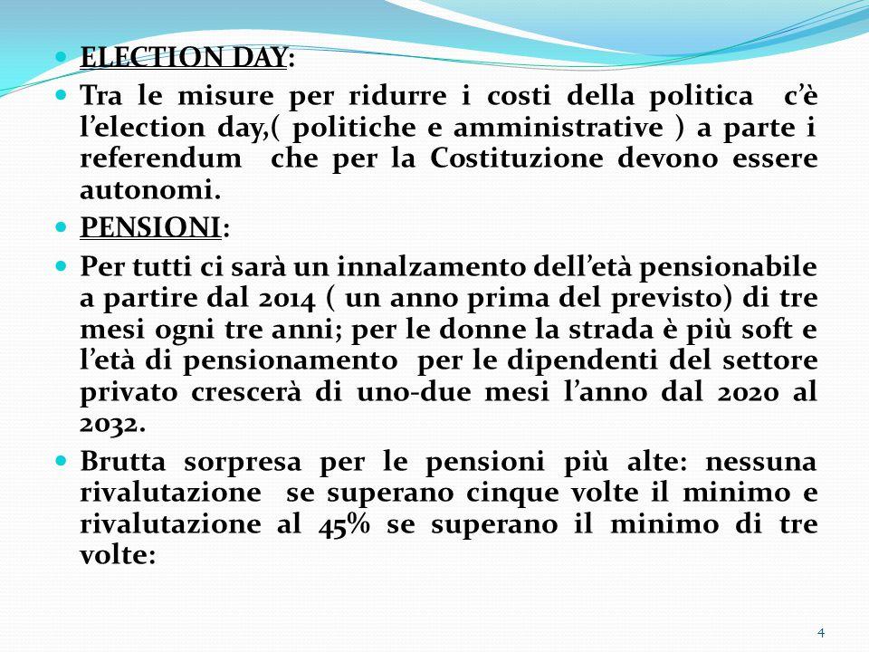 ELECTION DAY: Tra le misure per ridurre i costi della politica c'è l'election day,( politiche e amministrative ) a parte i referendum che per la Costituzione devono essere autonomi.