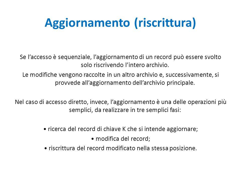 Aggiornamento (riscrittura) Se l'accesso è sequenziale, l'aggiornamento di un record può essere svolto solo riscrivendo l'intero archivio.