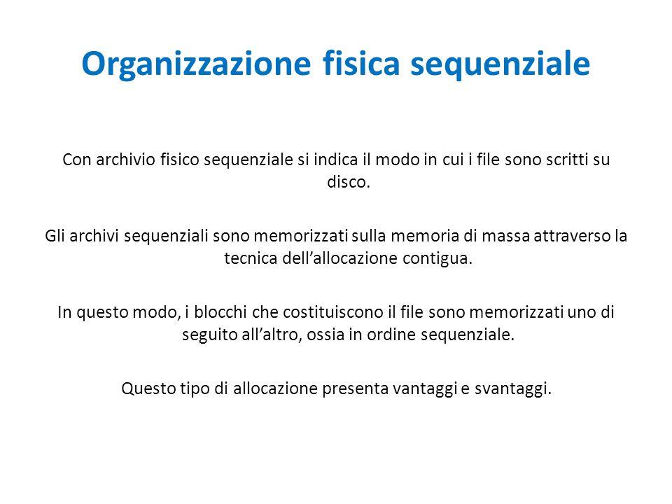 Organizzazione fisica sequenziale Con archivio fisico sequenziale si indica il modo in cui i file sono scritti su disco. Gli archivi sequenziali sono