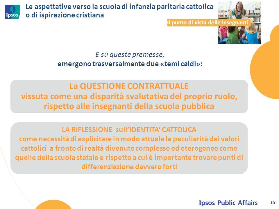 Le aspettative verso la scuola di infanzia paritaria cattolica o di ispirazione cristiana Il punto di vista delle insegnanti E su queste premesse, eme