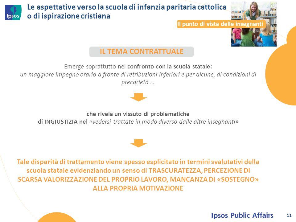 Le aspettative verso la scuola di infanzia paritaria cattolica o di ispirazione cristiana Il punto di vista delle insegnanti Emerge soprattutto nel co