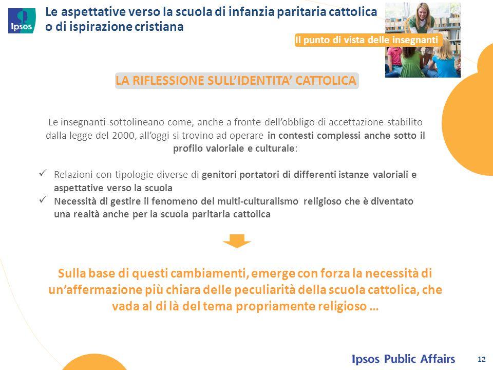 Le aspettative verso la scuola di infanzia paritaria cattolica o di ispirazione cristiana Il punto di vista delle insegnanti Le insegnanti sottolinean