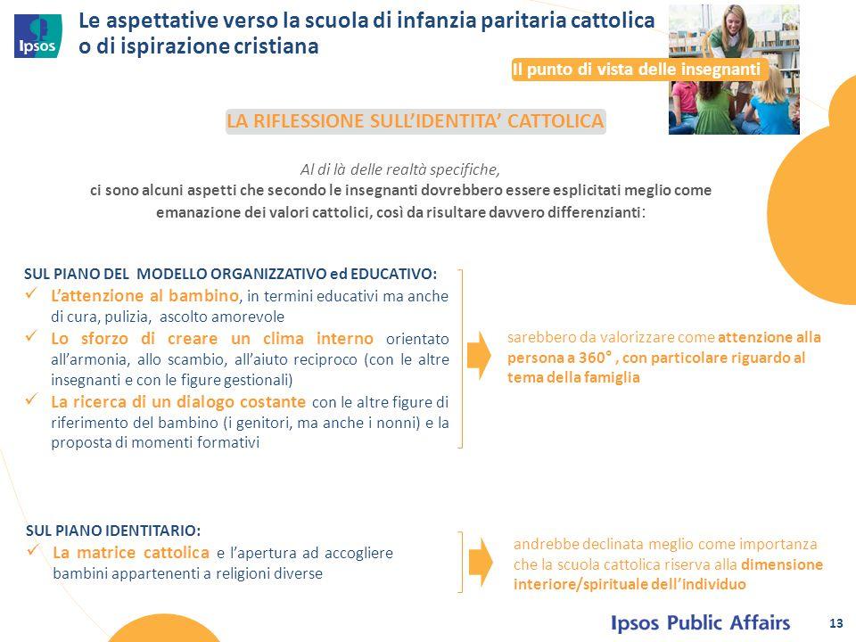 Le aspettative verso la scuola di infanzia paritaria cattolica o di ispirazione cristiana Il punto di vista delle insegnanti LA RIFLESSIONE SULL'IDENT