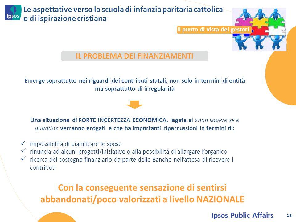 Le aspettative verso la scuola di infanzia paritaria cattolica o di ispirazione cristiana Il punto di vista dei gestori Emerge soprattutto nei riguard