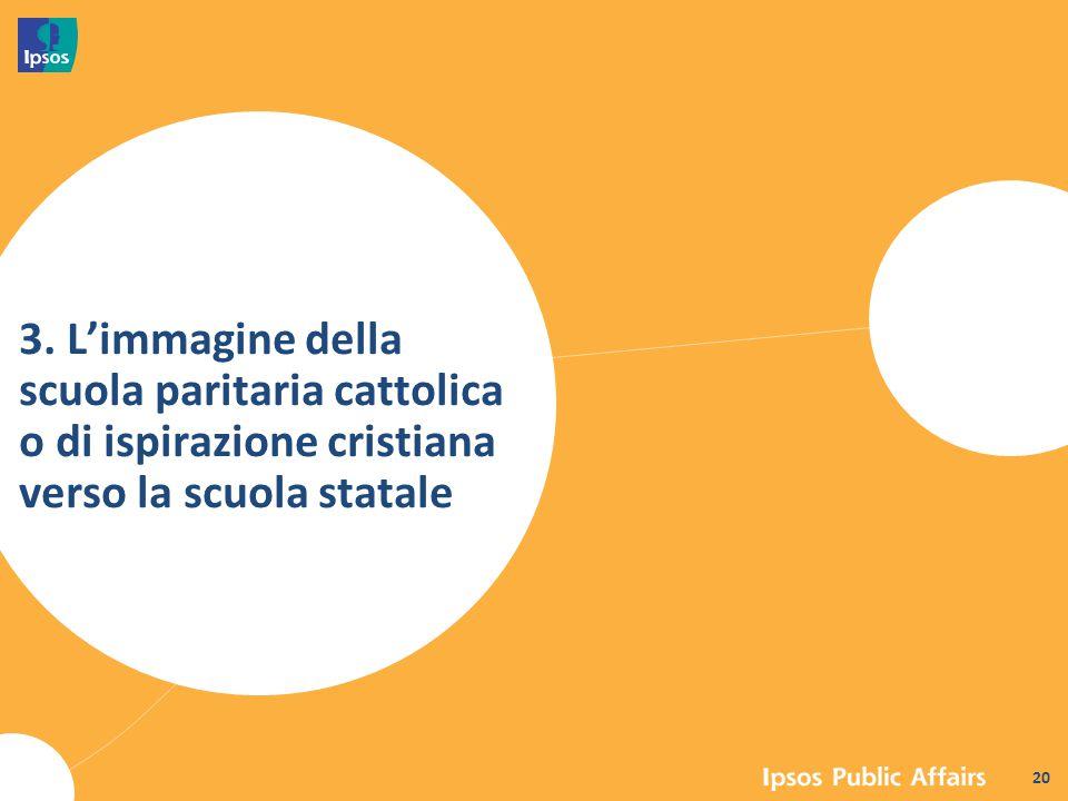 3. L'immagine della scuola paritaria cattolica o di ispirazione cristiana verso la scuola statale 20