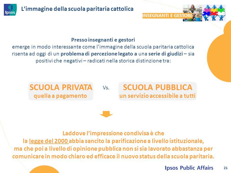 L'immagine della scuola paritaria cattolica Presso insegnanti e gestori emerge in modo interessante come l'immagine della scuola paritaria cattolica r