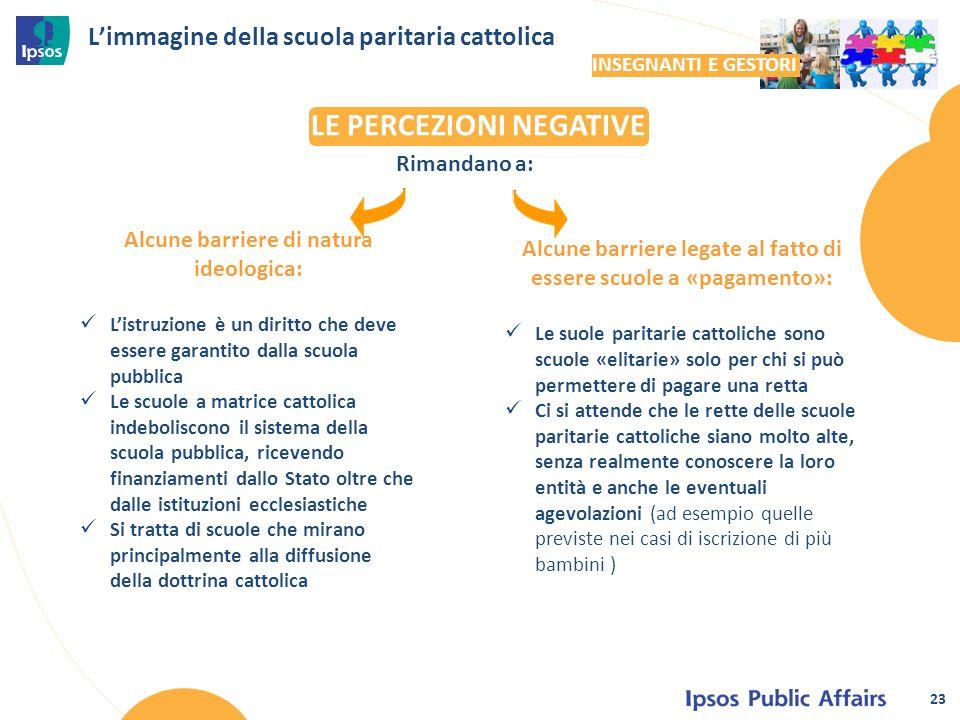 L'immagine della scuola paritaria cattolica Rimandano a: Alcune barriere di natura ideologica: L'istruzione è un diritto che deve essere garantito dal