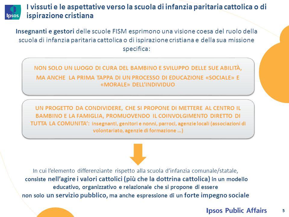 I vissuti e le aspettative verso la scuola di infanzia paritaria cattolica o di ispirazione cristiana Insegnanti e gestori delle scuole FISM esprimono
