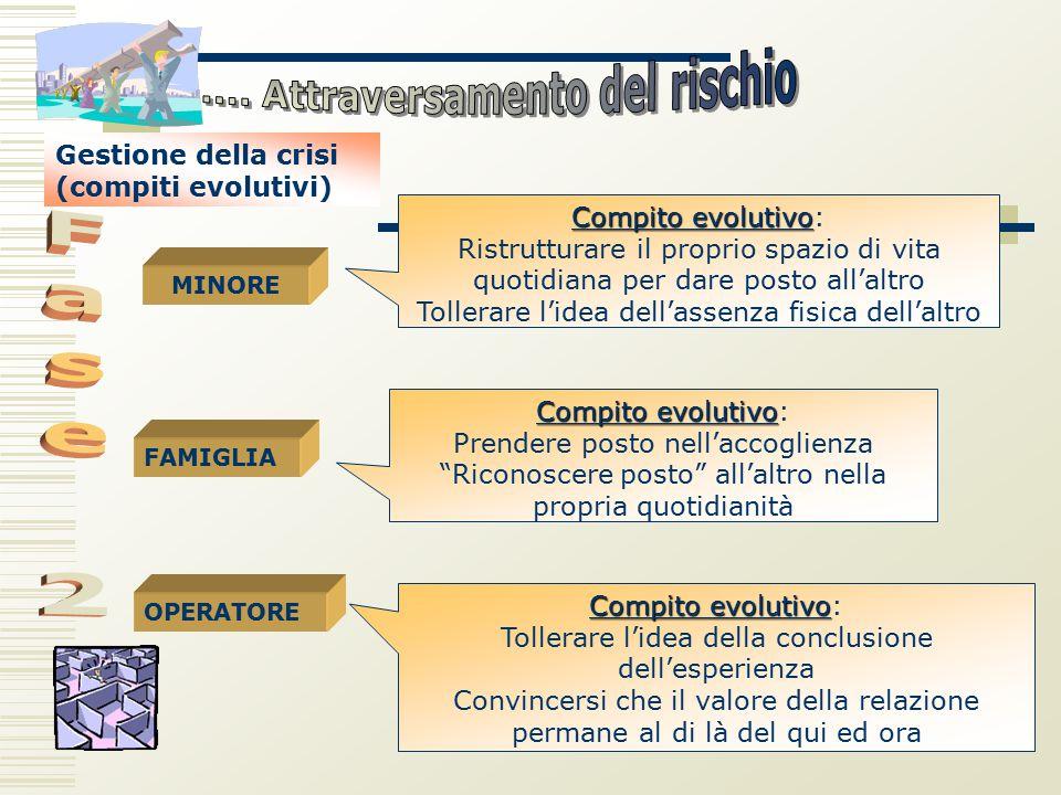 """Gestione della crisi (compiti evolutivi) MINORE Compito evolutivo Compito evolutivo: Prendere posto nell'accoglienza """"Riconoscere posto"""" all'altro nel"""