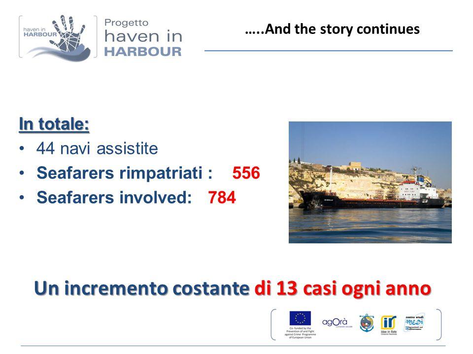 …..And the story continues In totale: 44 navi assistite Seafarers rimpatriati : 556 Seafarers involved: 784 Un incremento costante di 13 casi ogni ann