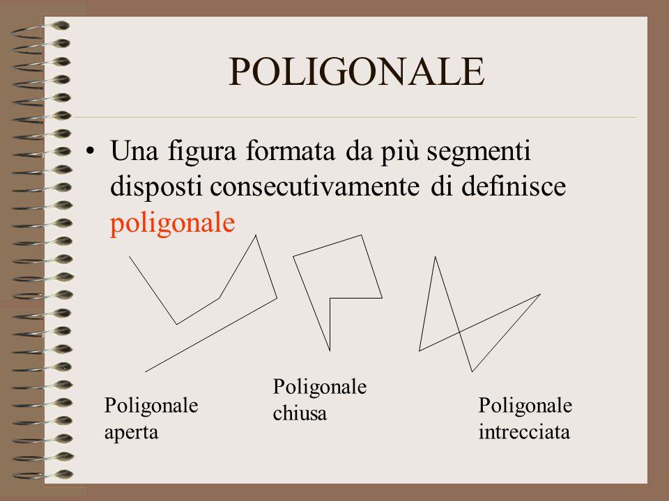 POLIGONALE Una figura formata da più segmenti disposti consecutivamente di definisce poligonale Poligonale aperta Poligonale chiusa Poligonale intrecc