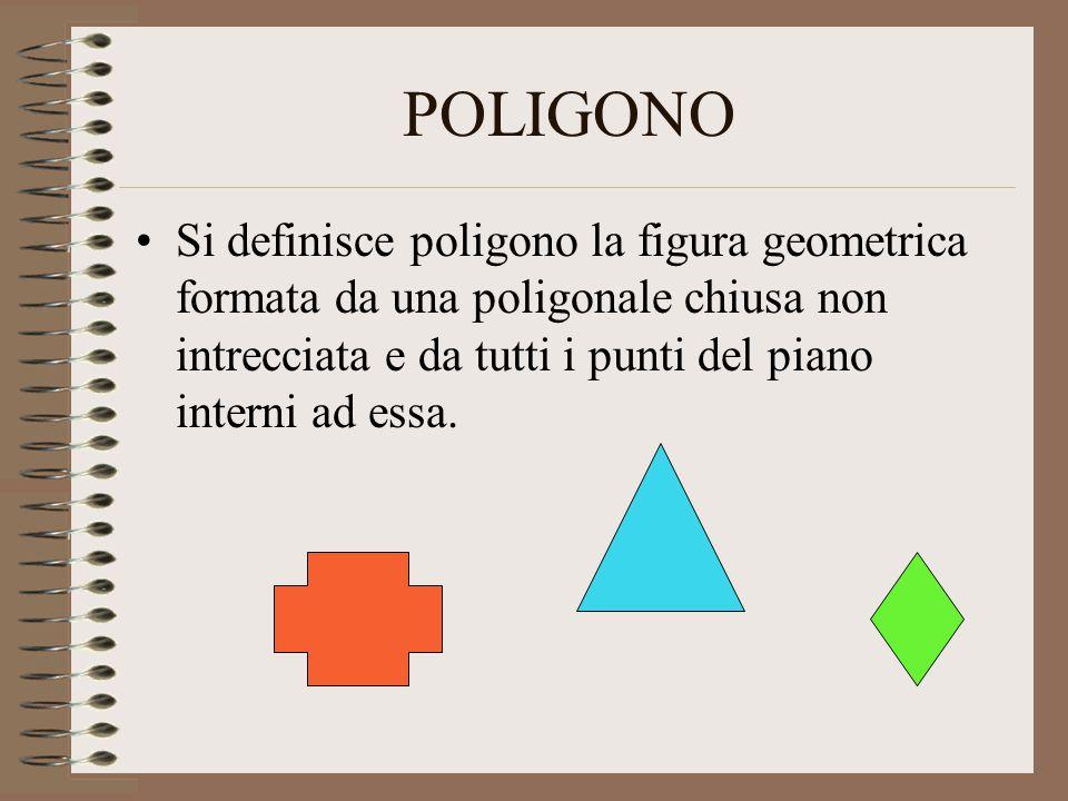 POLIGONO Si definisce poligono la figura geometrica formata da una poligonale chiusa non intrecciata e da tutti i punti del piano interni ad essa.
