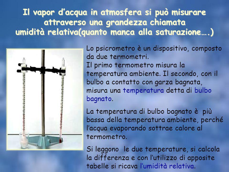Lo psicrometro è un dispositivo, composto da due termometri. Il primo termometro misura la temperatura ambiente. Il secondo, con il bulbo a contatto c