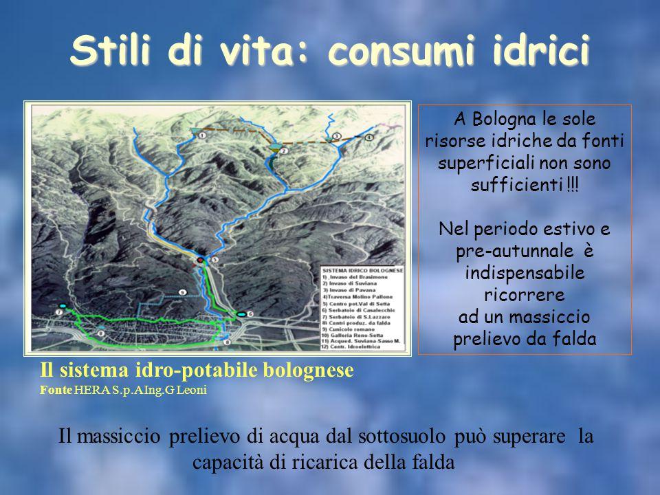 Stili di vita: consumi idrici A Bologna le sole risorse idriche da fonti superficiali non sono sufficienti !!! Nel periodo estivo e pre-autunnale è in
