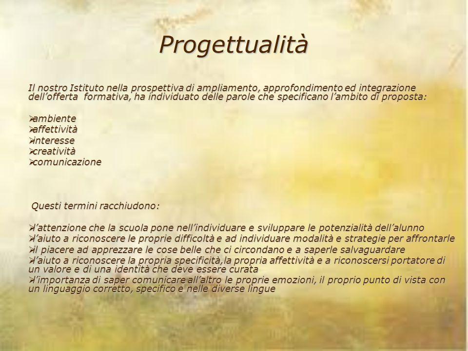 Progettualità Il nostro Istituto nella prospettiva di ampliamento, approfondimento ed integrazione dell'offerta formativa, ha individuato delle parole